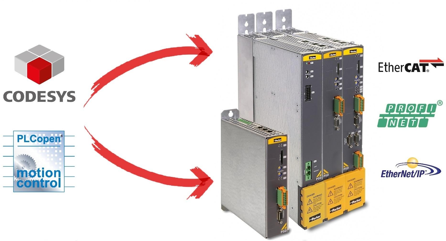 Servoazionamento Parker PSD Standalone (S) e Multiasse (M) Programmabile